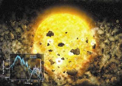 科学家可能首次见证行星被吞噬场景